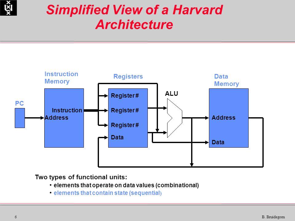 6 B. Bruidegom Simplified View of a Harvard Architecture Instruction Memory RegistersData Memory ALU PC Instruction Data Address Register # Data Two t