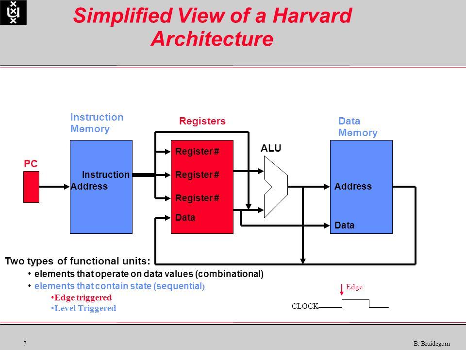 7 B. Bruidegom Simplified View of a Harvard Architecture Instruction Memory RegistersData Memory ALU PC Instruction Data Address Register # Data Two t