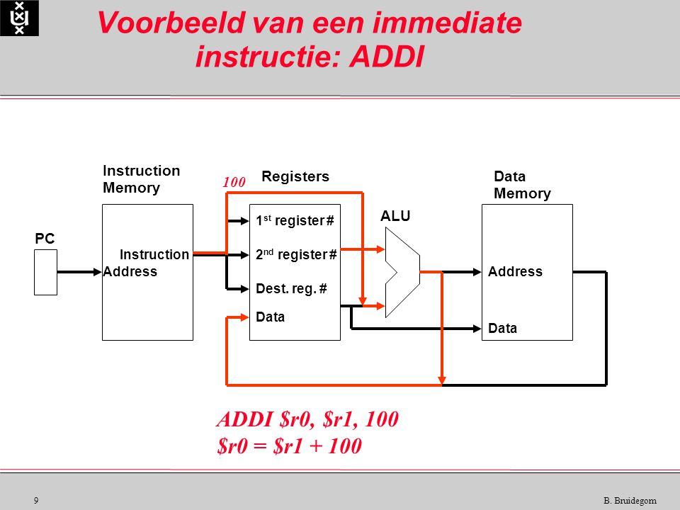 9 B. Bruidegom Voorbeeld van een immediate instructie: ADDI Instruction Memory RegistersData Memory ALU PC Instruction Data Address 1 st register # 2
