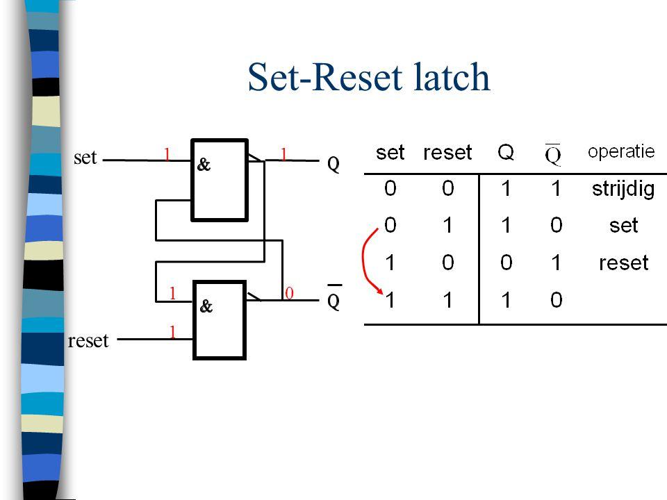 Set-Reset latch set reset 1 1 1 10