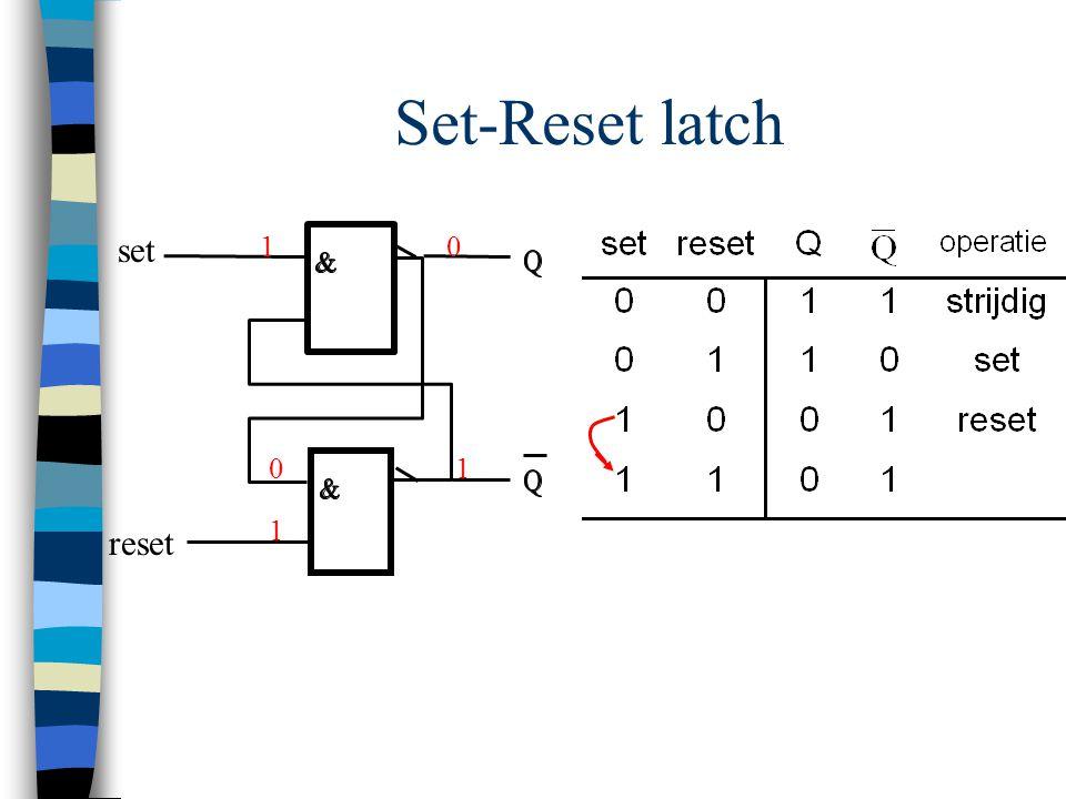 Set-Reset latch set reset 1 1 0 01