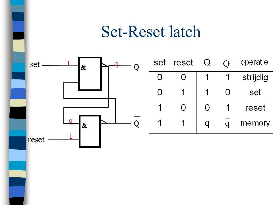 Set-Reset latch set reset 1 1 q q
