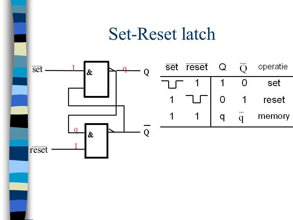 set Set-Reset latch reset 1 1 q q
