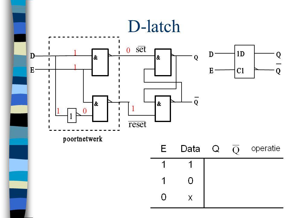 set D-latch reset 1 1 1 1 0 0