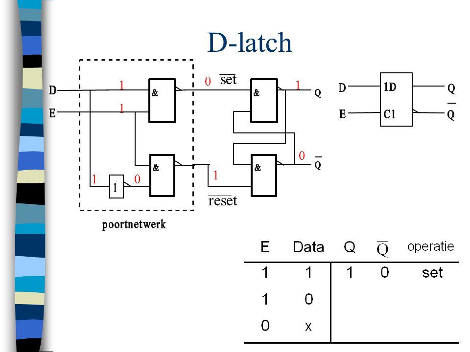 set D-latch reset 1 1 1 1 0 0 0 1