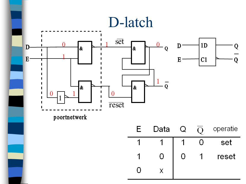 set D-latch reset 0 1 1 0 1 1 0 0