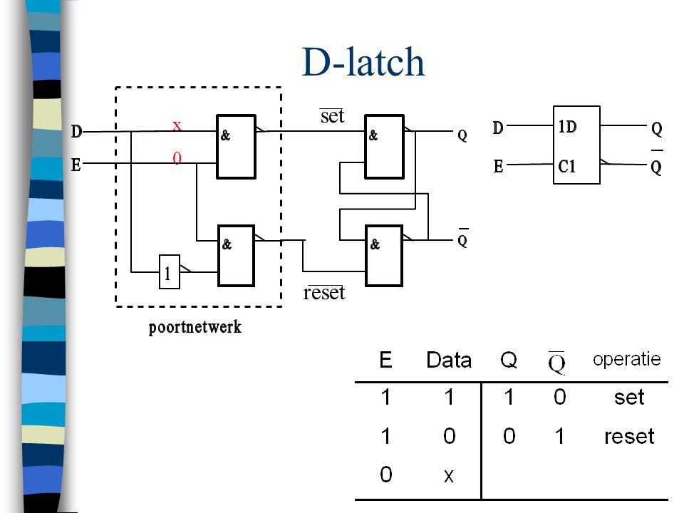 set D-latch reset x 0
