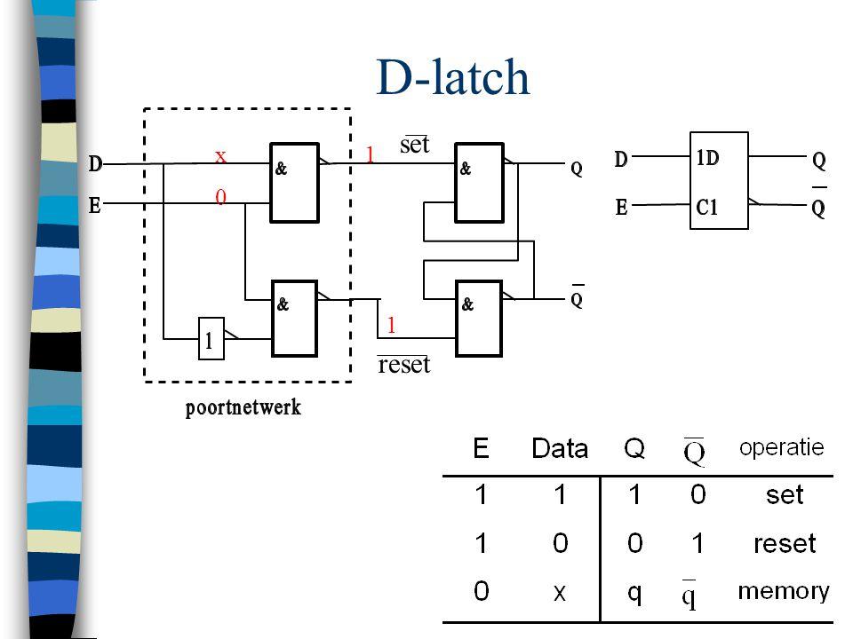 set D-latch reset x 0 1 1