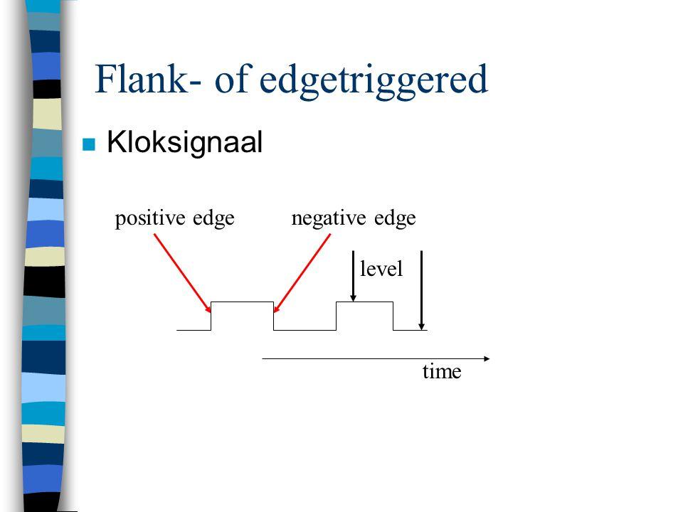 Flank- of edgetriggered n Kloksignaal time positive edgenegative edge level