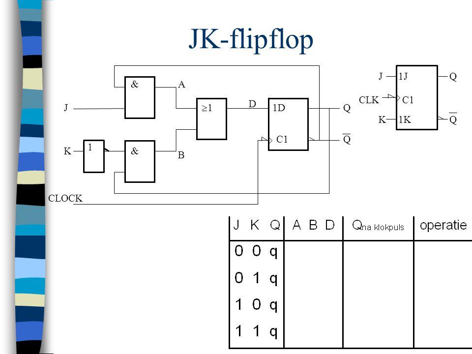 JK-flipflop CLOCK J K & & 11 1 1D C1 Q Q 1J 1K Q Q J K C1CLK D B A