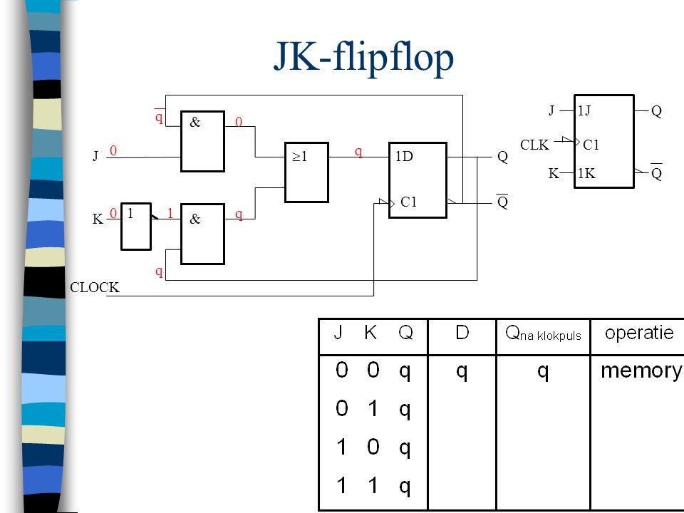 JK-flipflop CLOCK J K & & 11 1 1D C1 Q Q 1J 1K Q Q J K C1CLK 0 0 q q 0 q q 1