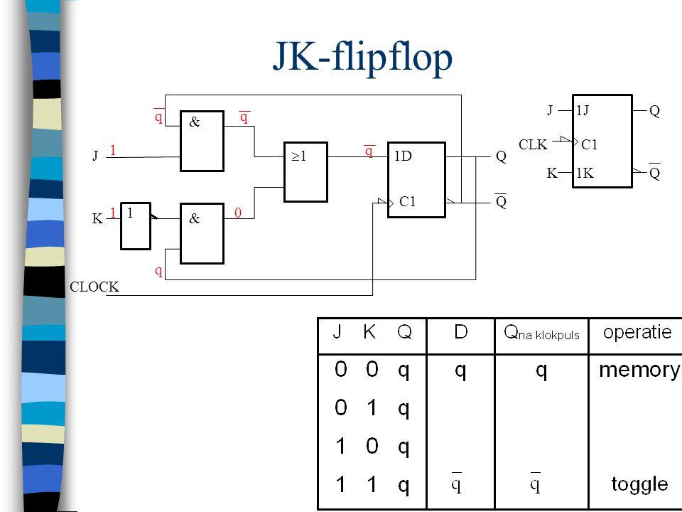 JK-flipflop CLOCK J K & & 11 1 1D C1 Q Q 1J 1K Q Q J K C1CLK 1 1 q q 0 q q