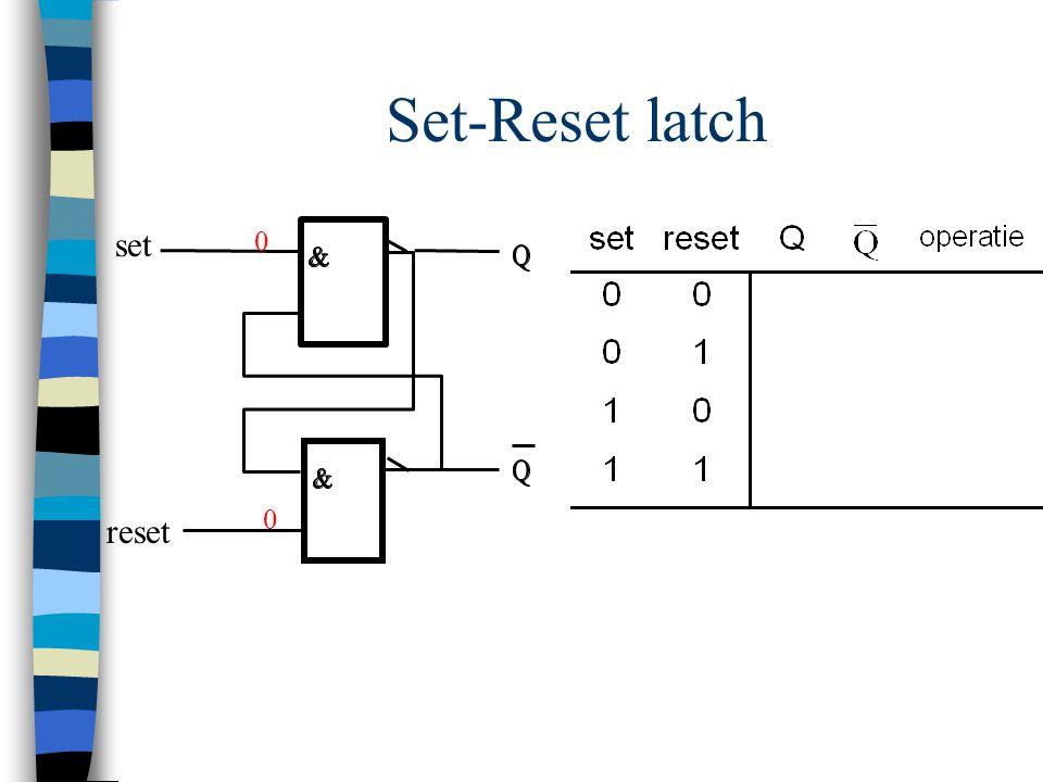 Set-Reset latch set reset 0 0
