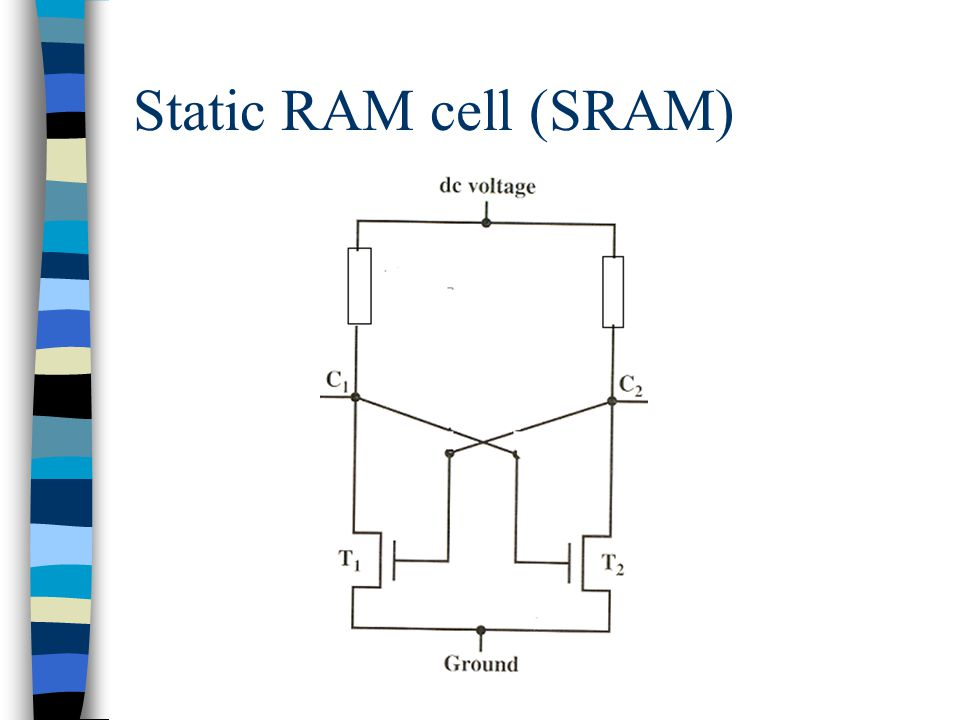 Static RAM cell (SRAM)