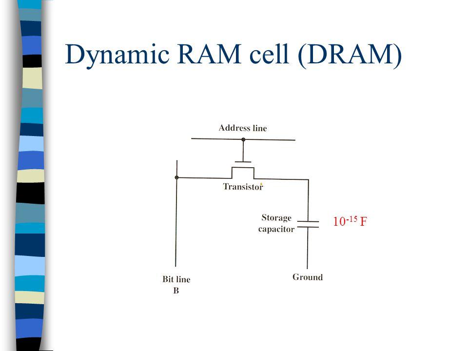 Dynamic RAM cell (DRAM) 10 -15 F