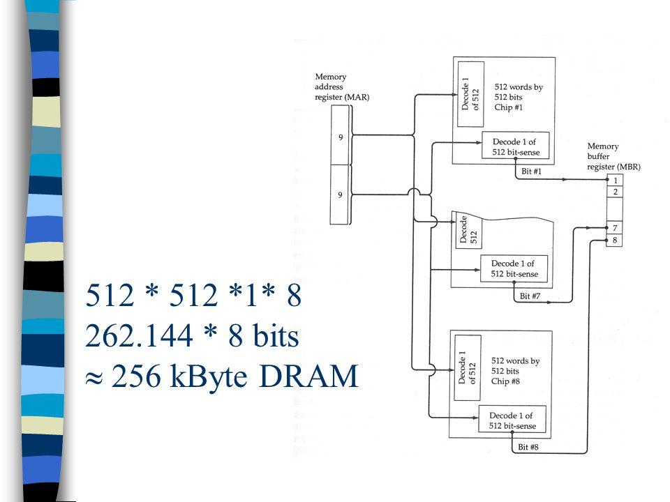 512 * 512 *1* 8 262.144 * 8 bits  256 kByte DRAM