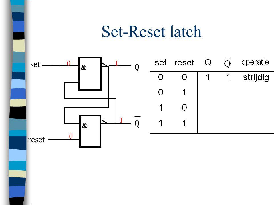 Set-Reset latch set reset 0 0 1 1