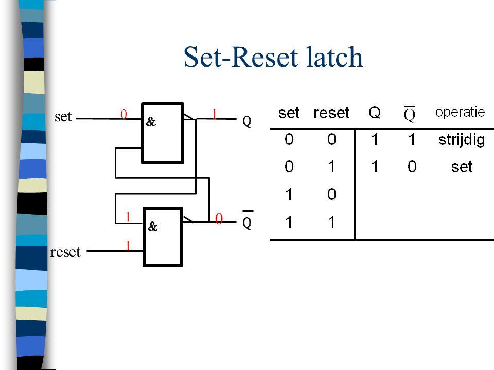 Set-Reset latch set reset 0 1 1 1 0