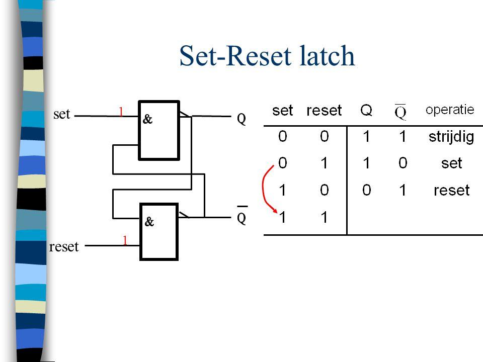 Set-Reset latch set reset 1 1