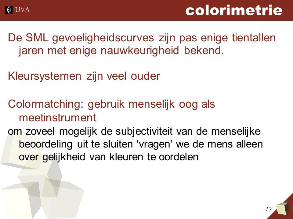17 colorimetrie De SML gevoeligheidscurves zijn pas enige tientallen jaren met enige nauwkeurigheid bekend.