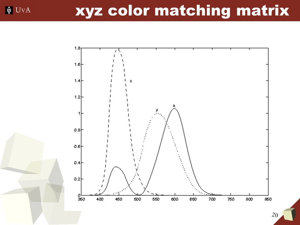 20 xyz color matching matrix