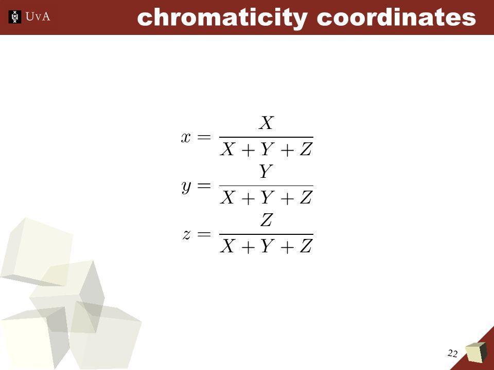 22 chromaticity coordinates