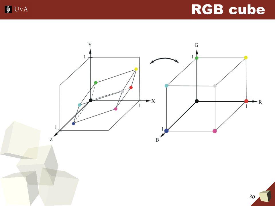 30 RGB cube