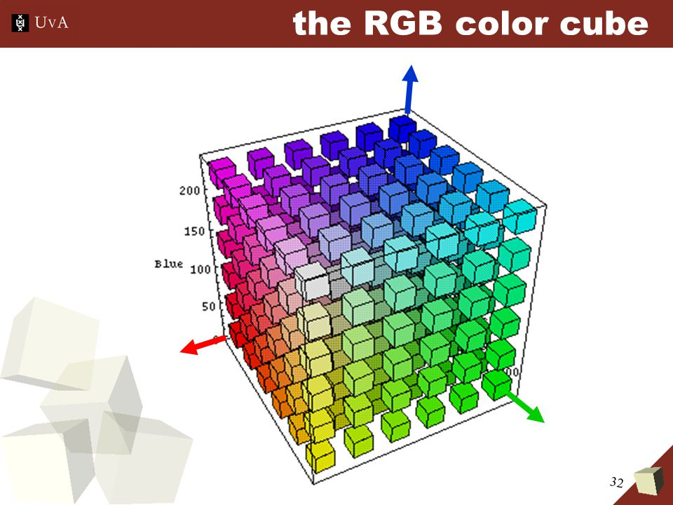 32 the RGB color cube