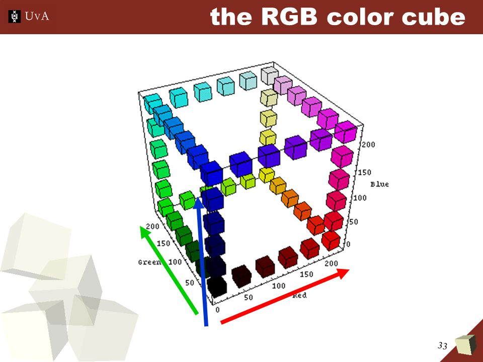 33 the RGB color cube