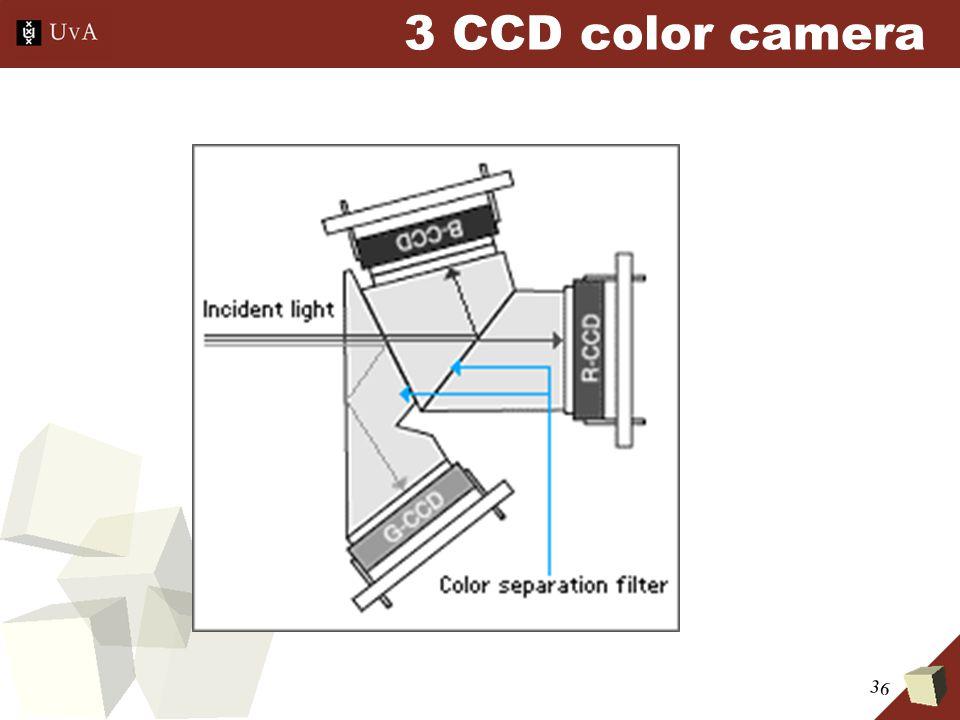 36 3 CCD color camera