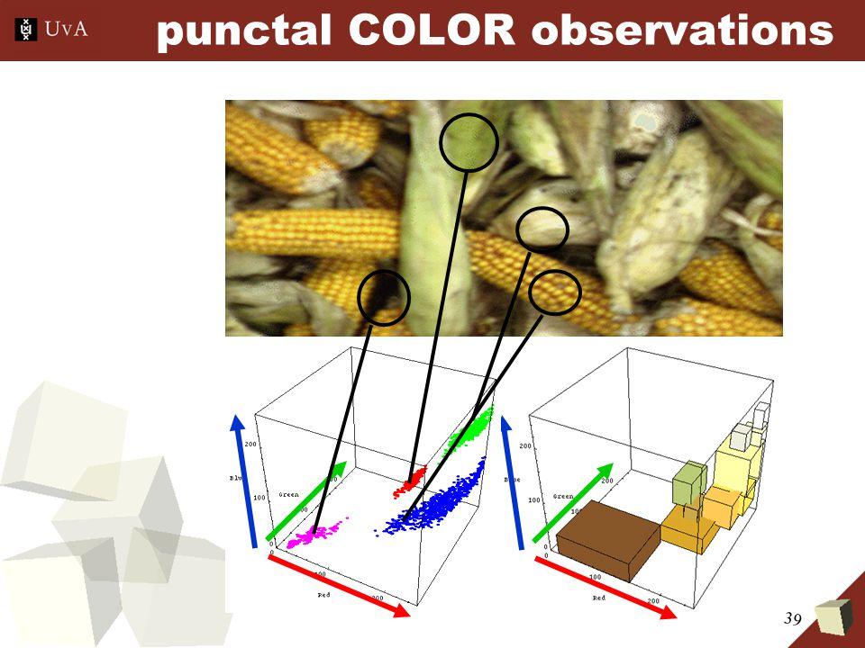 39 punctal COLOR observations
