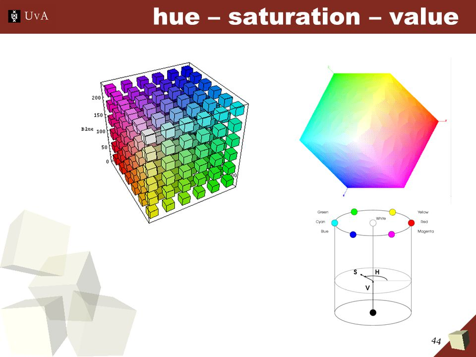 44 hue – saturation – value
