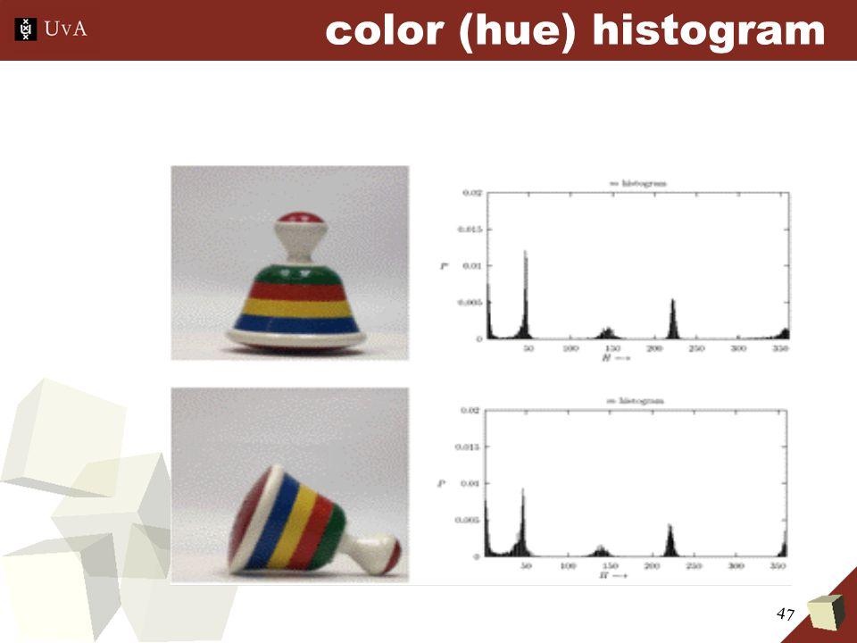 47 color (hue) histogram
