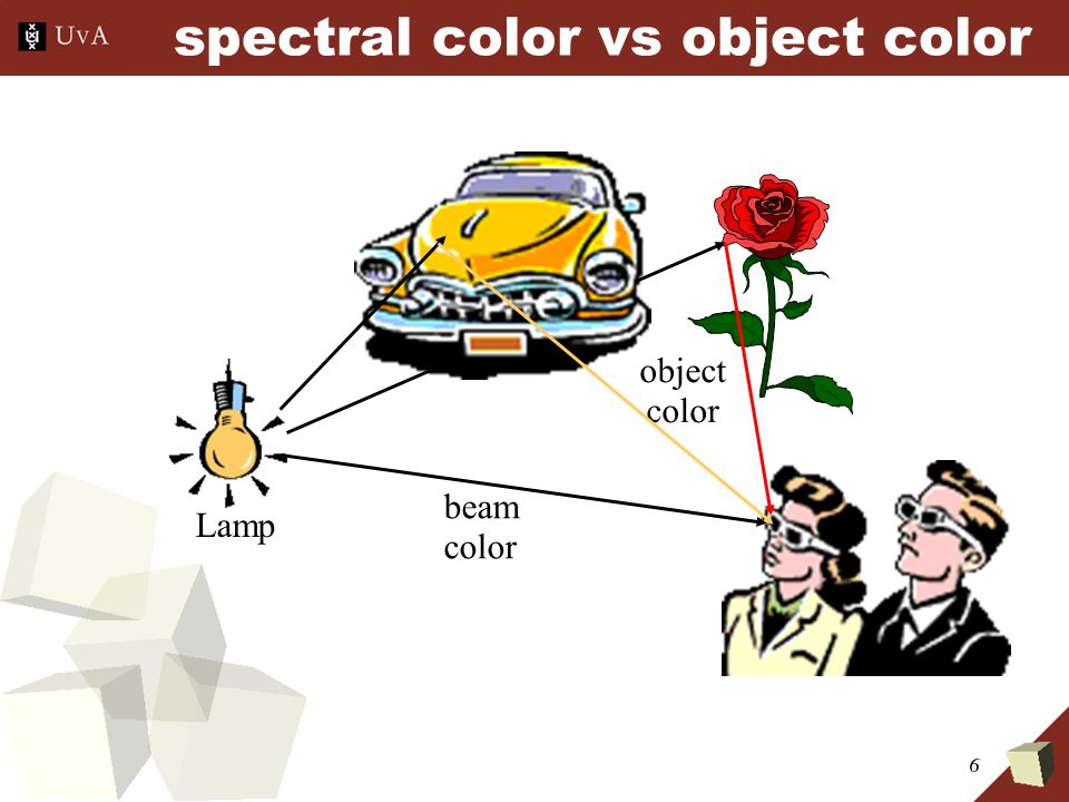 6 spectral color vs object color Lamp object color beam color