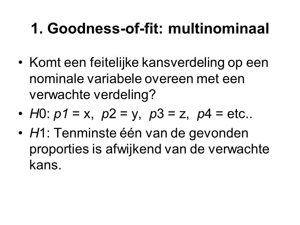1. Goodness-of-fit: multinominaal Komt een feitelijke kansverdeling op een nominale variabele overeen met een verwachte verdeling? H0: p1 = x, p2 = y,