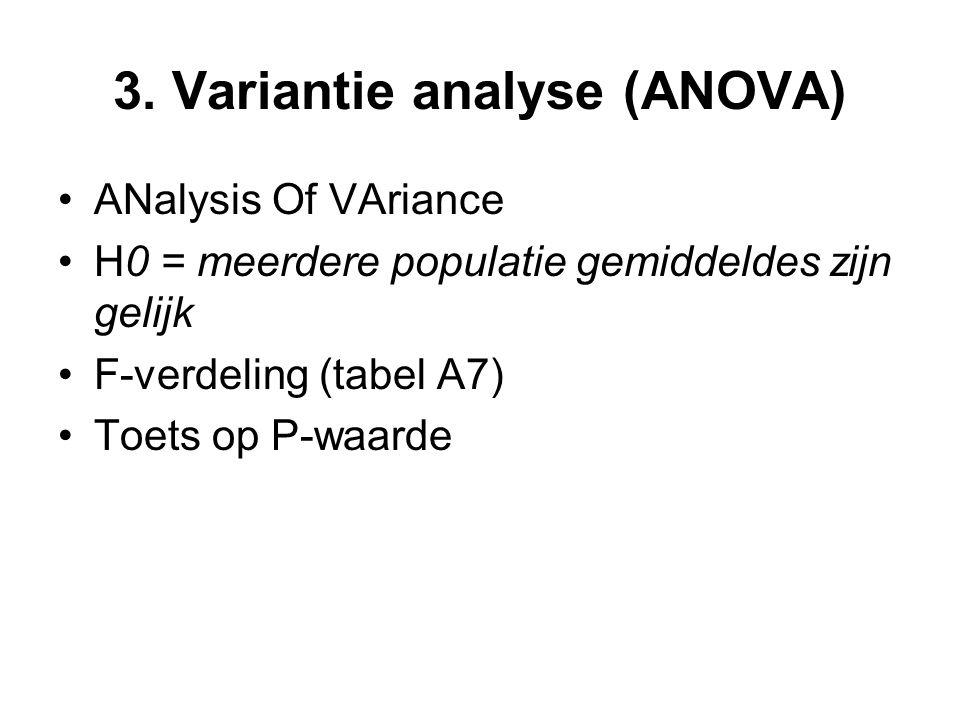 3. Variantie analyse (ANOVA) ANalysis Of VAriance H0 = meerdere populatie gemiddeldes zijn gelijk F-verdeling (tabel A7) Toets op P-waarde