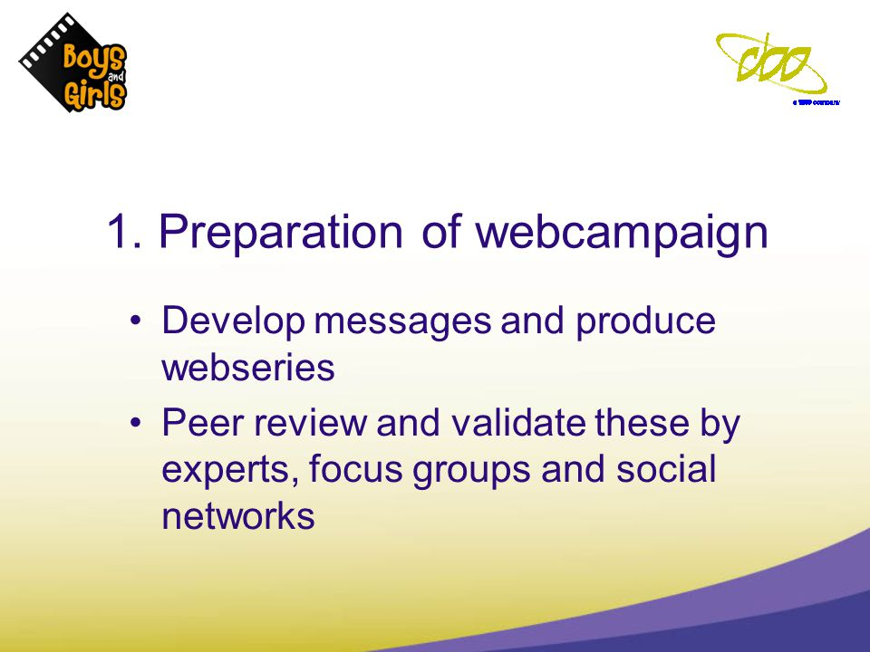 1. Preparation of webcampaign Develop messages and produce webseries Peer review and validate these by experts, focus groups and social networks
