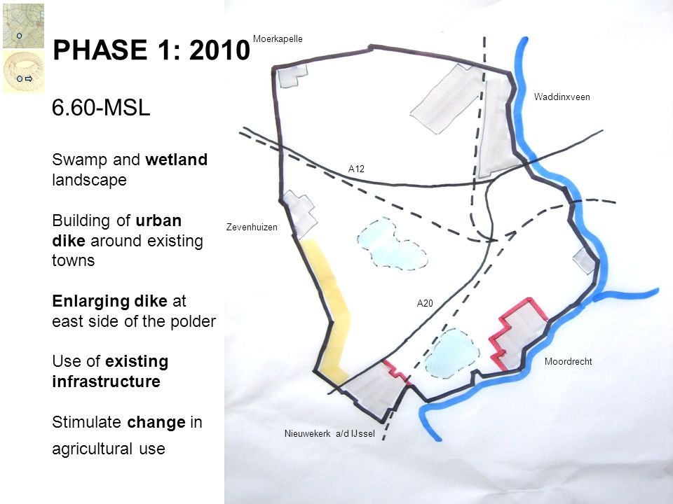 6.60-MSL Swamp and wetland landscape Building of urban dike around existing towns Enlarging dike at east side of the polder Use of existing infrastructure Stimulate change in agricultural use PHASE 1: 2010 Nieuwekerk a/d IJssel Moordrecht Zevenhuizen Waddinxveen Moerkapelle A20 A12