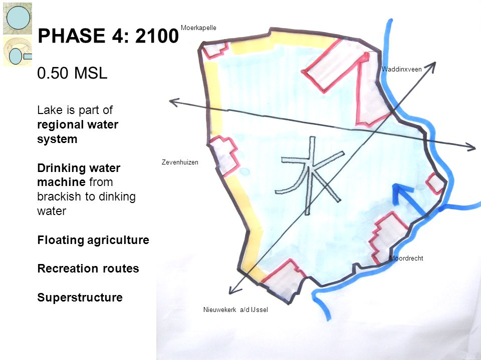 PHASE 4: 2100 0.50 MSL Lake is part of regional water system Drinking water machine from brackish to dinking water Floating agriculture Recreation routes Superstructure Nieuwekerk a/d IJssel Moordrecht Zevenhuizen Waddinxveen Moerkapelle