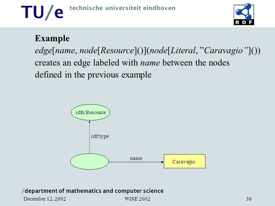/ department of mathematics and computer science TU/e technische universiteit eindhoven WISE 2002December 12, 200236 name Caravagio rdfs:Resource rdf:type Example edge[name, node[Resource]()](node[Literal, Caravagio ]()) creates an edge labeled with name between the nodes defined in the previous example