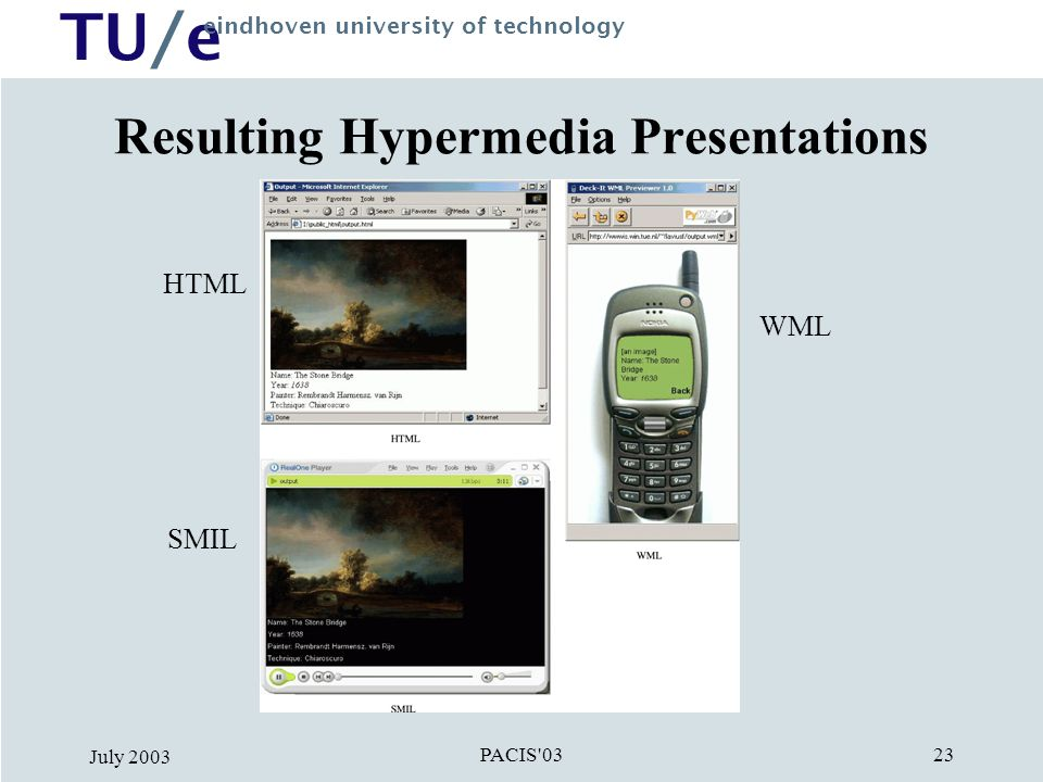 TU/e eindhoven university of technology PACIS 03 July Resulting Hypermedia Presentations HTML WML SMIL