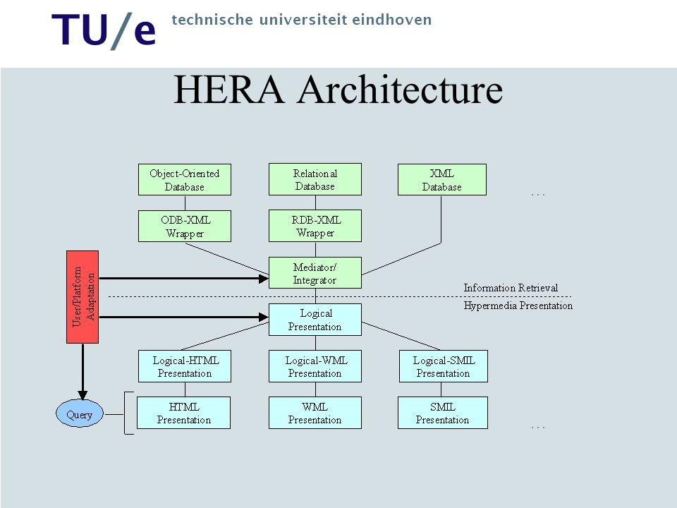 TU/e technische universiteit eindhoven Hera: WIS Design Methodology RMM, OOHDM, WebML, etc.