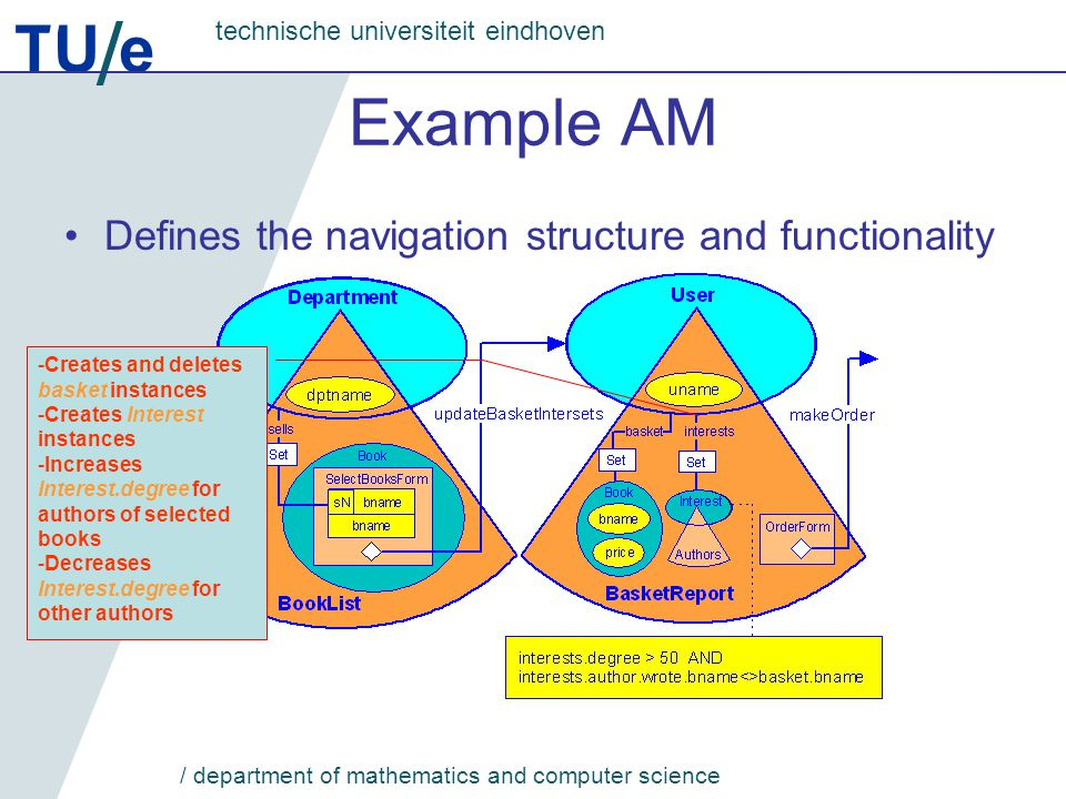 TU e technische universiteit eindhoven / department of mathematics and computer science Example AM Defines the navigation structure and functionality -Creates and deletes basket instances -Creates Interest instances -Increases Interest.degree for authors of selected books -Decreases Interest.degree for other authors