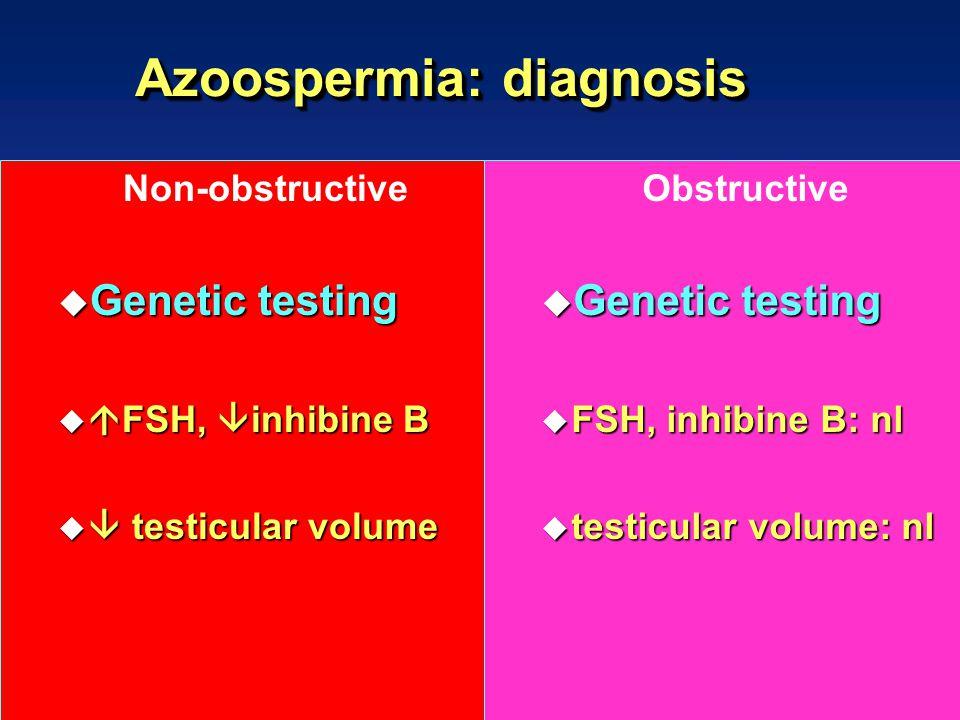 Azoospermia: diagnosis Non-obstructive u Genetic testing u  FSH,  inhibine B u  testicular volume Obstructive u Genetic testing u FSH, inhibine B: nl u testicular volume: nl