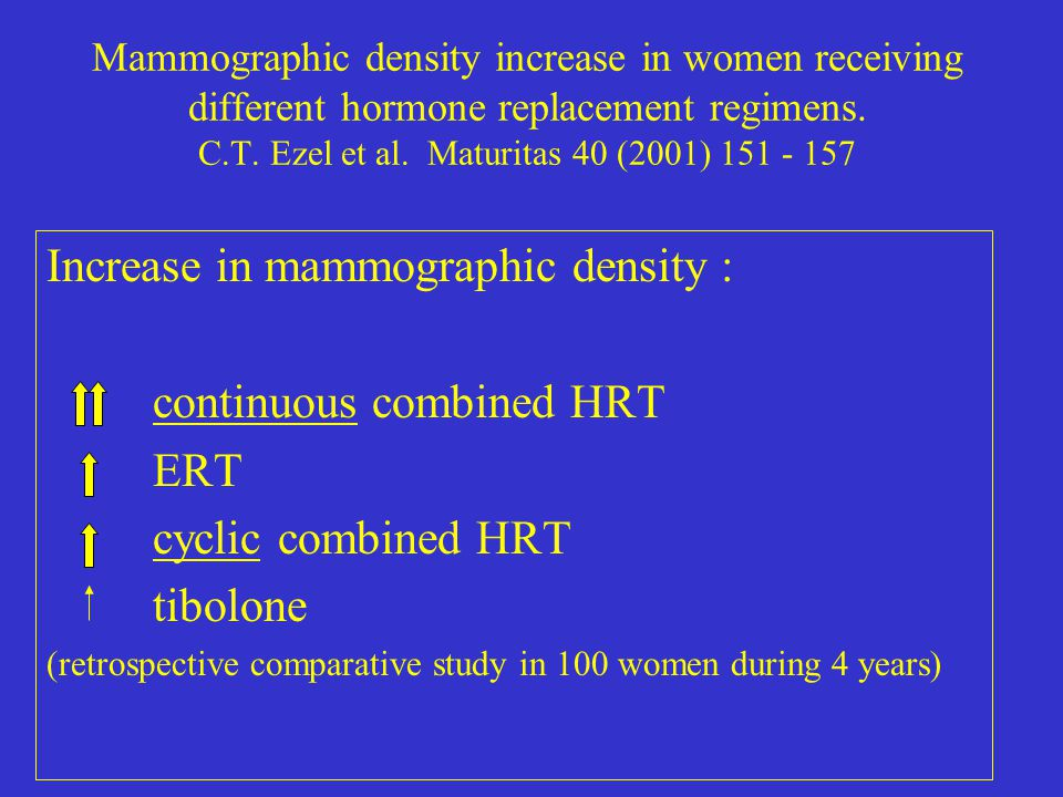 Mammographic density increase in women receiving different hormone replacement regimens.