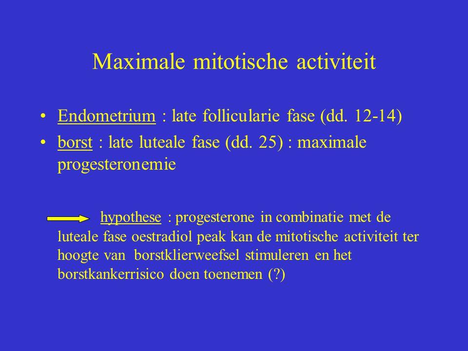 Maximale mitotische activiteit Endometrium : late follicularie fase (dd.