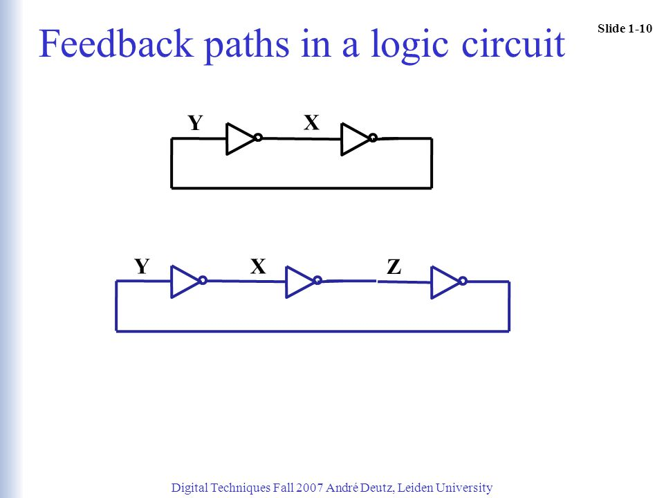 Slide 1-10 Feedback paths in a logic circuit Digital Techniques Fall 2007 André Deutz, Leiden University X Y XY Z