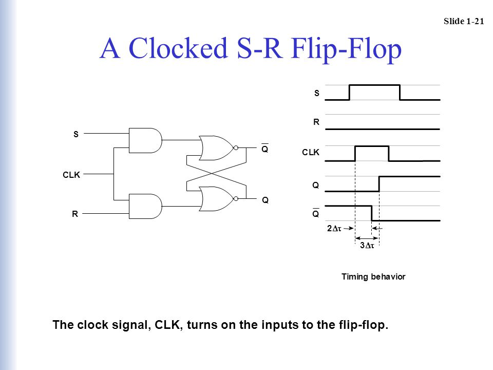 Slide 1-21 A Clocked S-R Flip-Flop The clock signal, CLK, turns on the inputs to the flip-flop. S CLK Q Q R R S CLK Timing behavior 3  2  Q Q