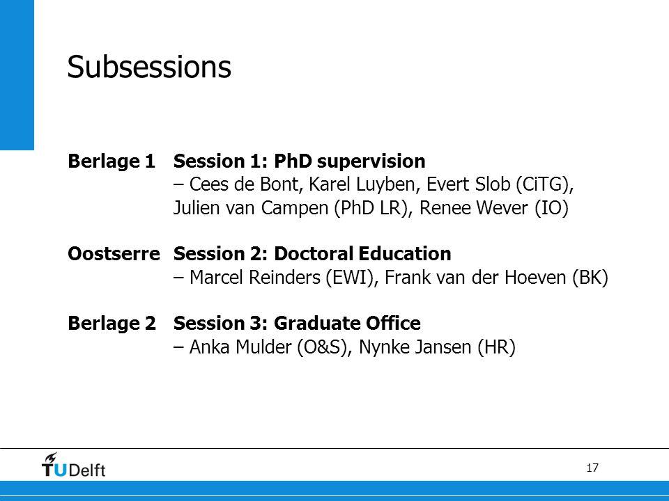 17 Subsessions Berlage 1Session 1: PhD supervision – Cees de Bont, Karel Luyben, Evert Slob (CiTG), Julien van Campen (PhD LR), Renee Wever (IO) OostserreSession 2: Doctoral Education – Marcel Reinders (EWI), Frank van der Hoeven (BK) Berlage 2Session 3: Graduate Office – Anka Mulder (O&S), Nynke Jansen (HR)