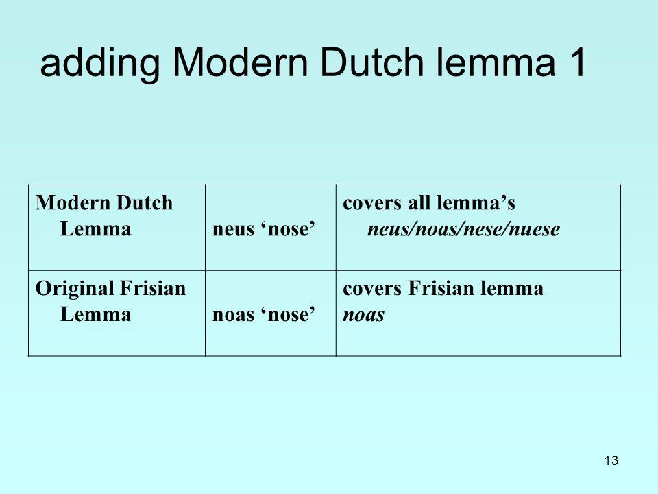 13 adding Modern Dutch lemma 1 Modern Dutch Lemmaneus 'nose' covers all lemma's neus/noas/nese/nuese Original Frisian Lemmanoas 'nose' covers Frisian